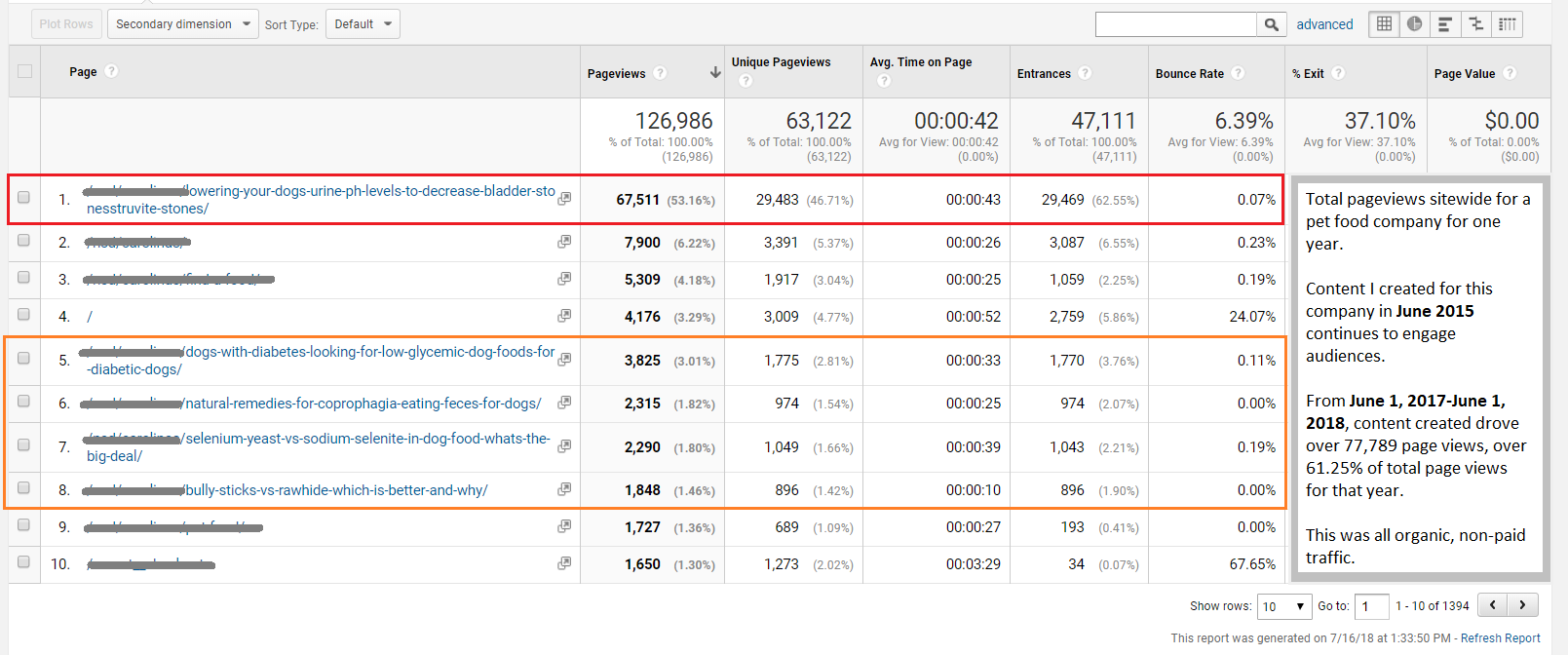Increased website traffic realtors mission marketing today delicia ivins